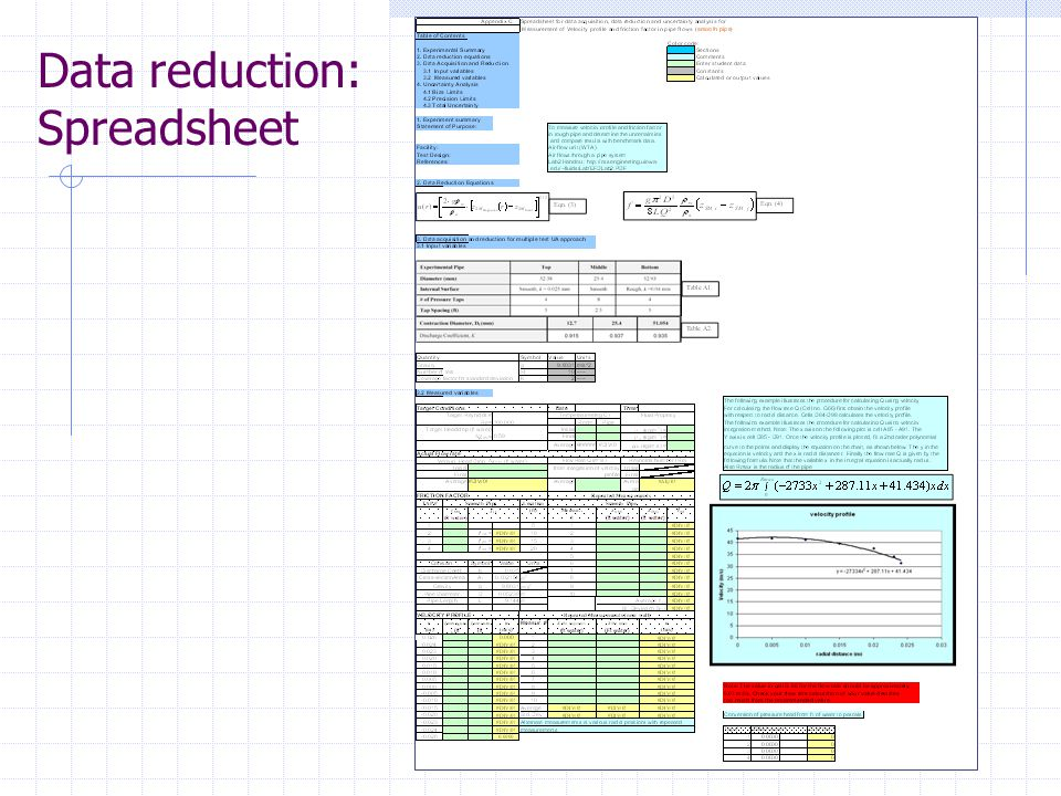 Data reduction: Spreadsheet