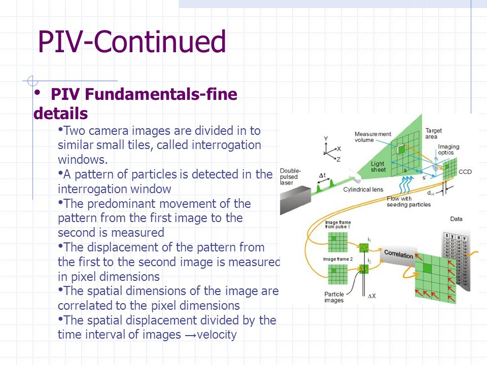 PIV-Continued PIV Fundamentals-fine details