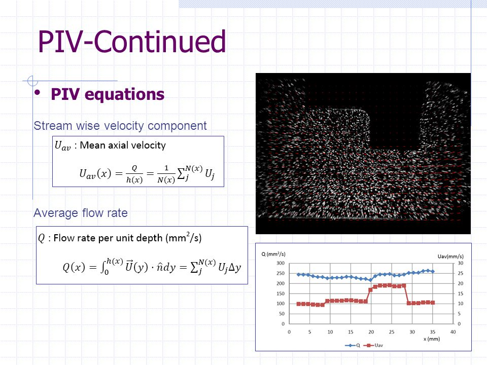 PIV-Continued PIV equations Stream wise velocity component