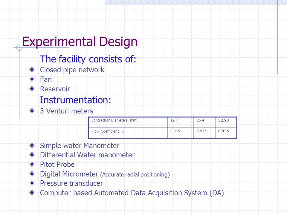 Experimental Design The facility consists of: Instrumentation: