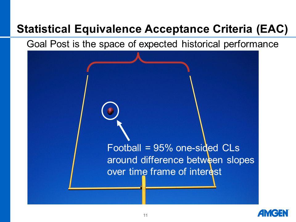 Statistical Equivalence Acceptance Criteria (EAC)