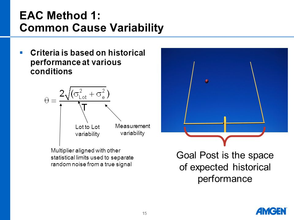 EAC Method 1: Common Cause Variability