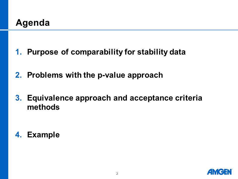Agenda Purpose of comparability for stability data