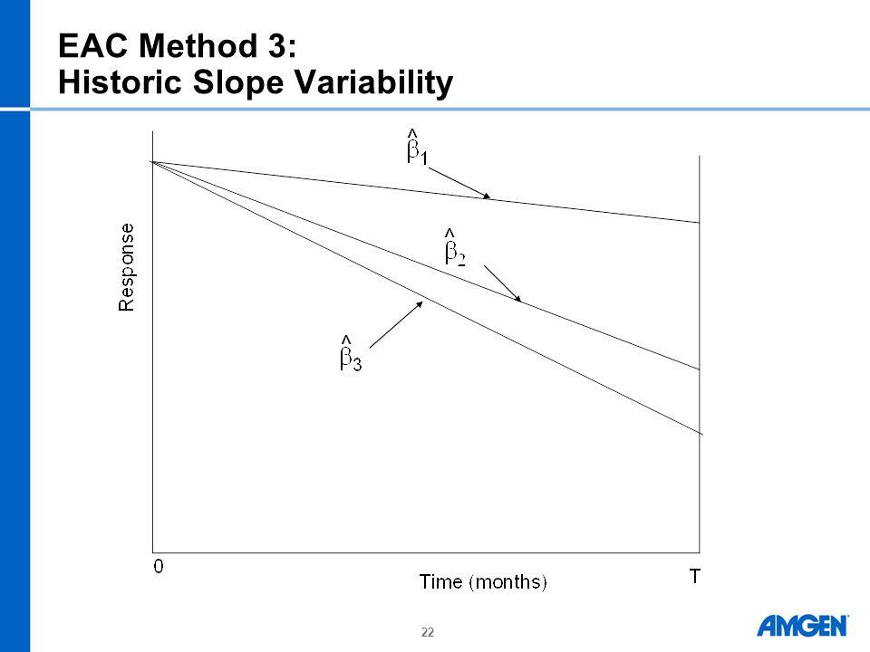EAC Method 3: Historic Slope Variability