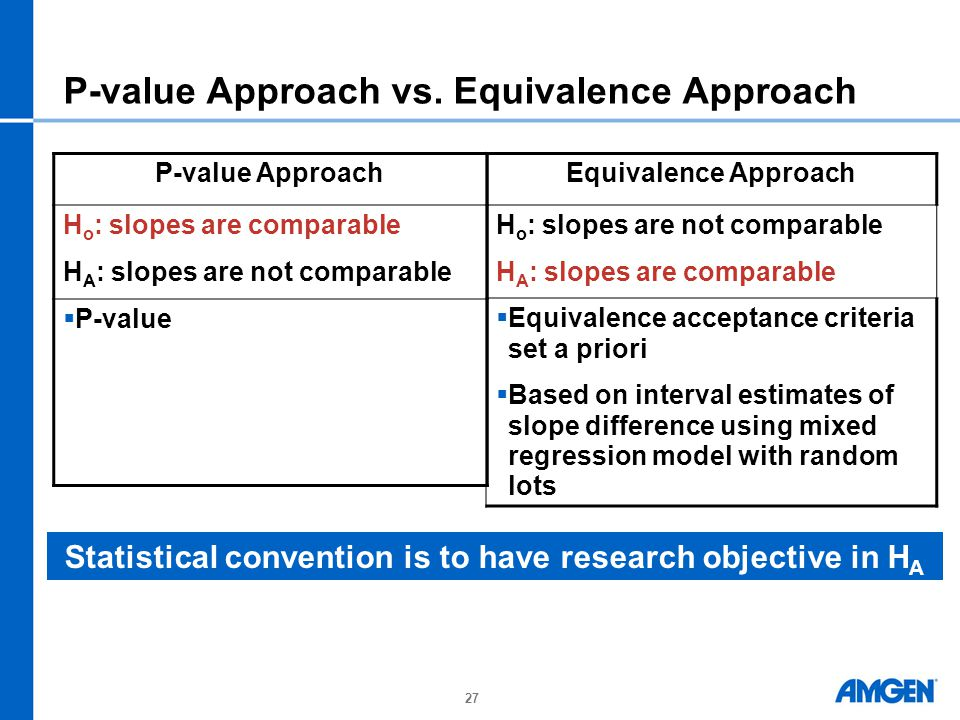 P-value Approach vs. Equivalence Approach