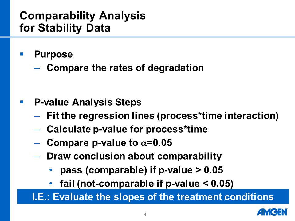 Comparability Analysis for Stability Data