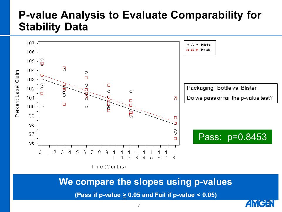 P-value Analysis to Evaluate Comparability for Stability Data