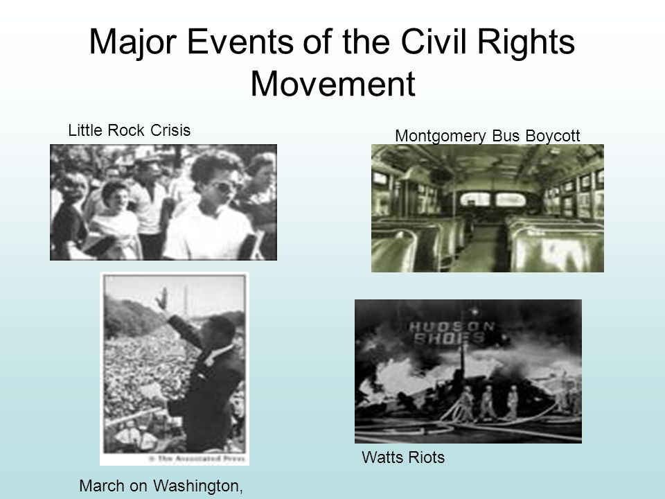 Major Events of the Civil Rights Movement