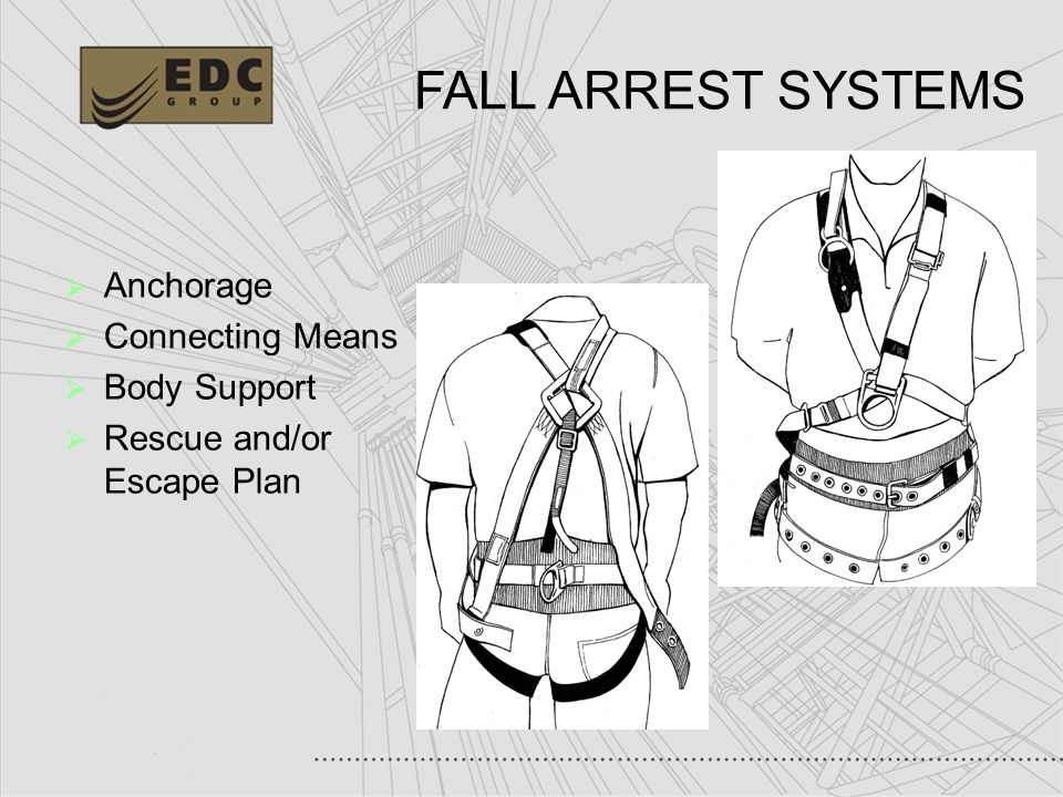 FALL ARREST SYSTEMS Anchorage Connecting Means Body Support