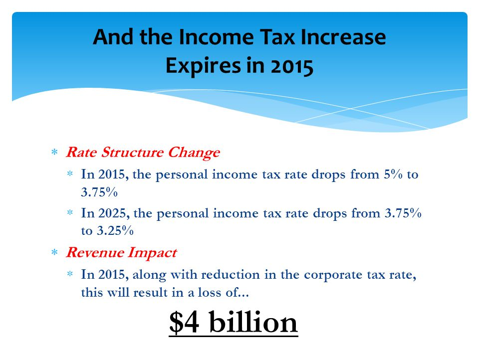 And the Income Tax Increase Expires in 2015