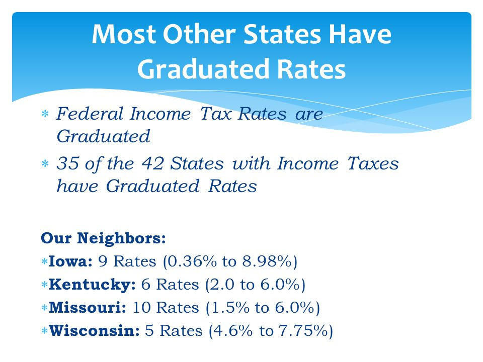 Most Other States Have Graduated Rates
