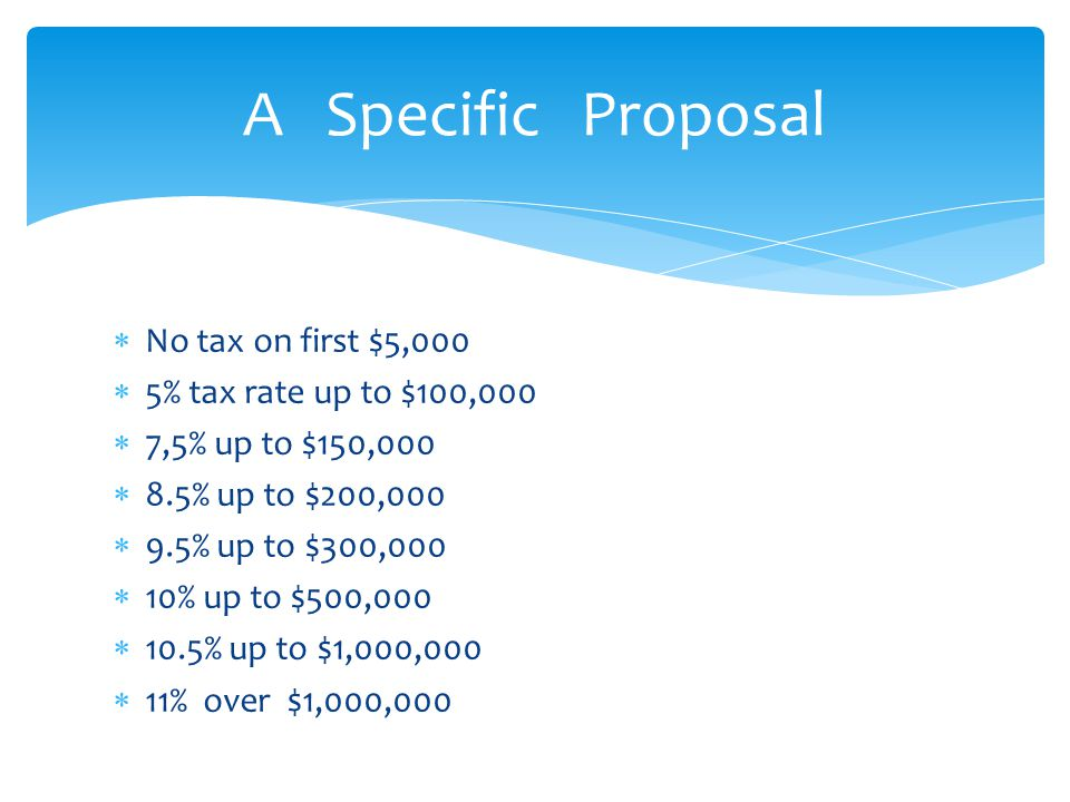 A Specific Proposal No tax on first $5,000 5% tax rate up to $100,000