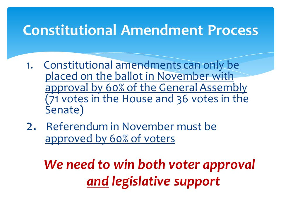 Constitutional Amendment Process