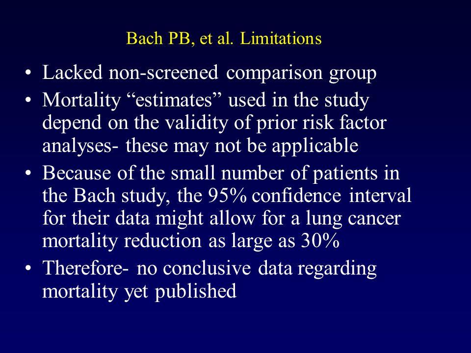 Bach PB, et al. Limitations