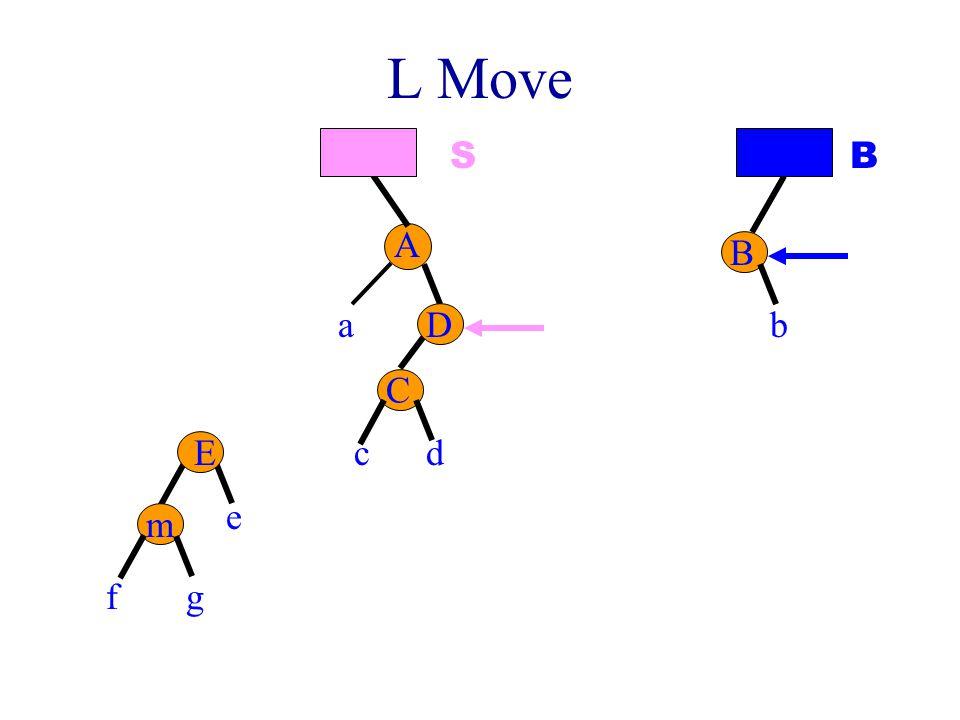 L Move S B A B a D b C E c d e m f g