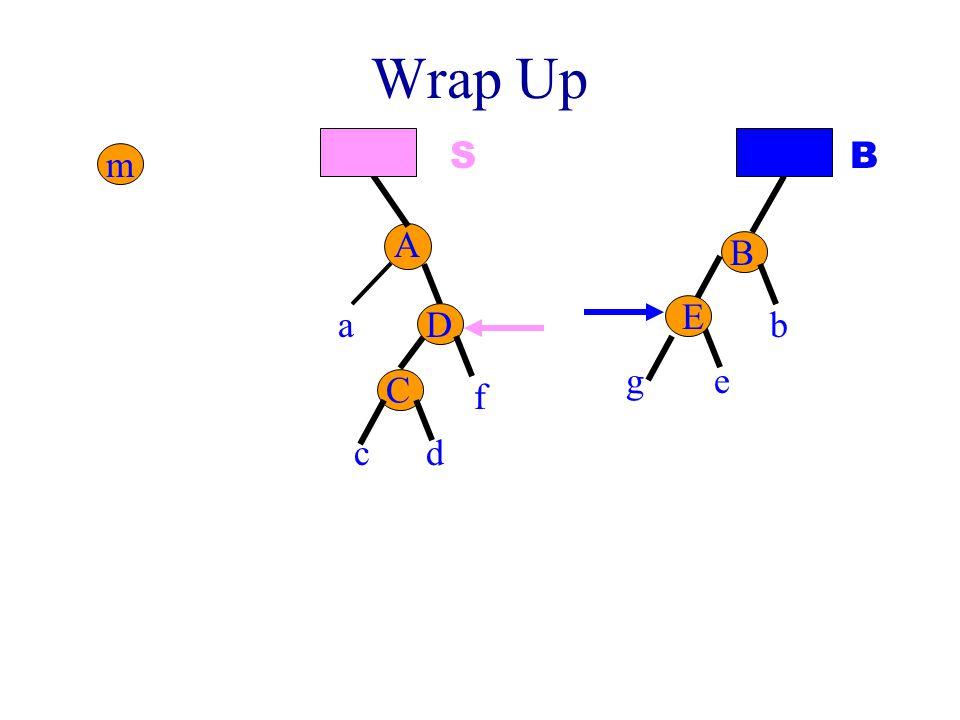 Wrap Up S B m A B E a D b g e C f c d