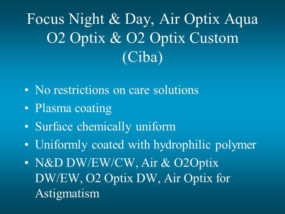 Focus Night & Day, Air Optix Aqua O2 Optix & O2 Optix Custom (Ciba)