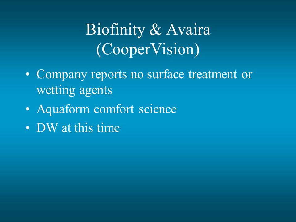 Biofinity & Avaira (CooperVision)