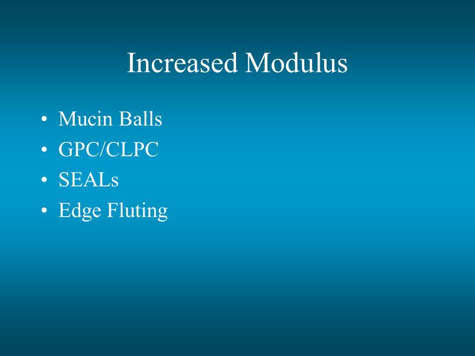 Increased Modulus Mucin Balls GPC/CLPC SEALs Edge Fluting