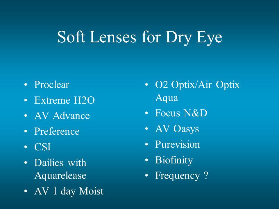 Soft Lenses for Dry Eye Proclear Extreme H2O AV Advance Preference CSI