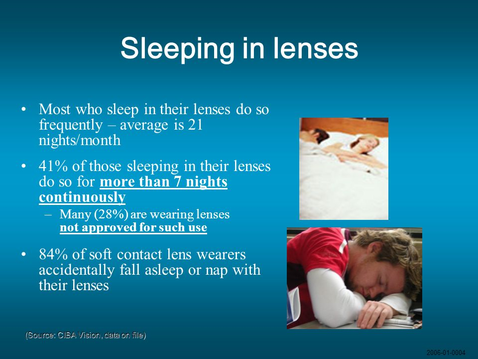 Sleeping in lenses Most who sleep in their lenses do so frequently – average is 21 nights/month.