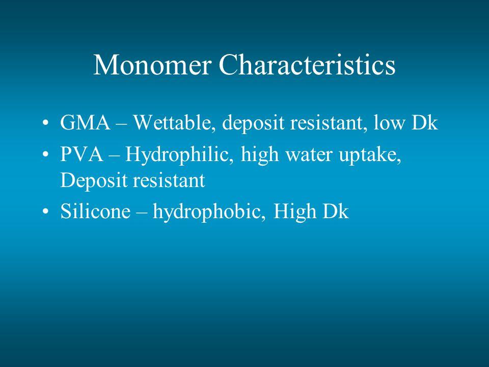 Monomer Characteristics