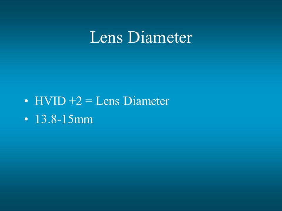 Lens Diameter HVID +2 = Lens Diameter 13.8-15mm