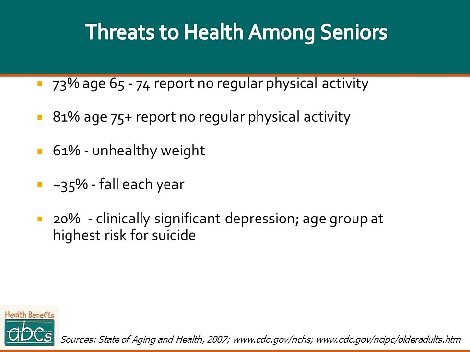 Threats to Health Among Seniors