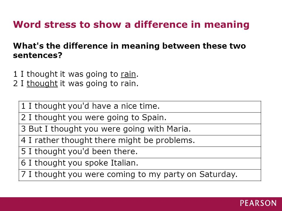 Word stress to show a difference in meaning