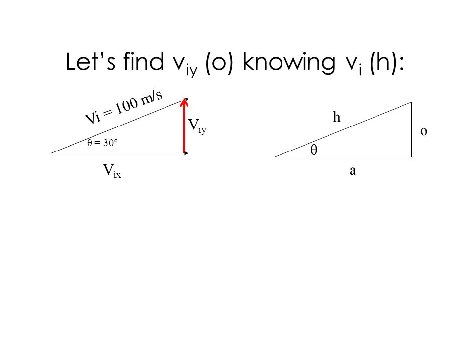 Let's find viy (o) knowing vi (h):