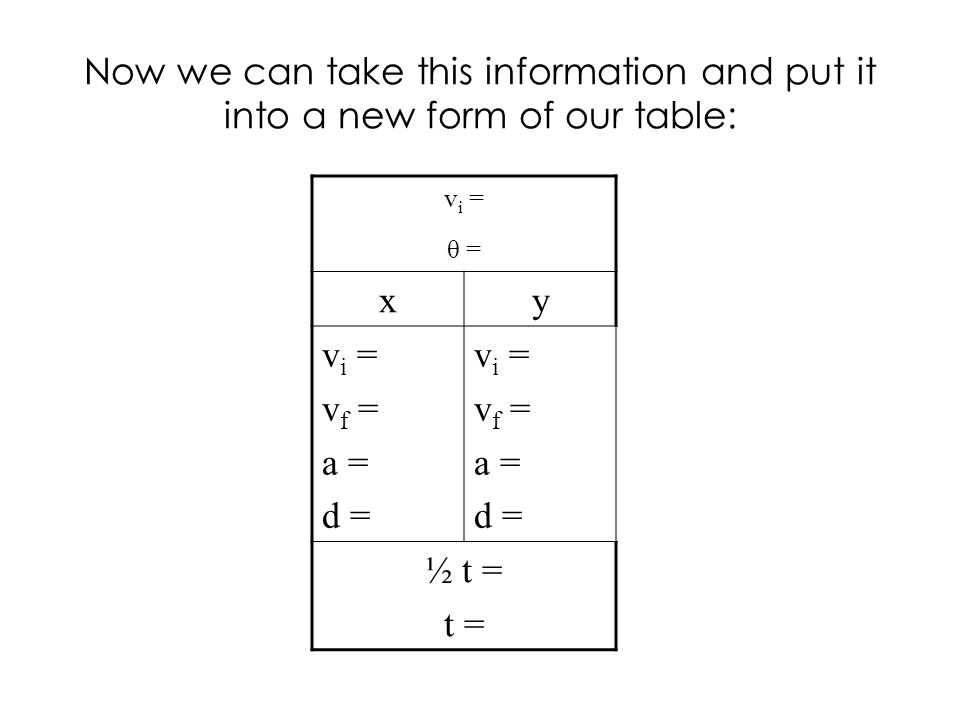 Now we can take this information and put it into a new form of our table: