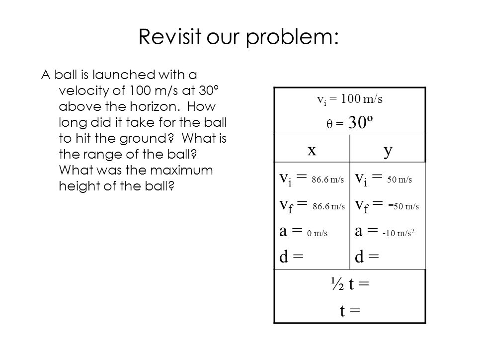 Revisit our problem: x y vi = 86.6 m/s vf = 86.6 m/s a = 0 m/s d =