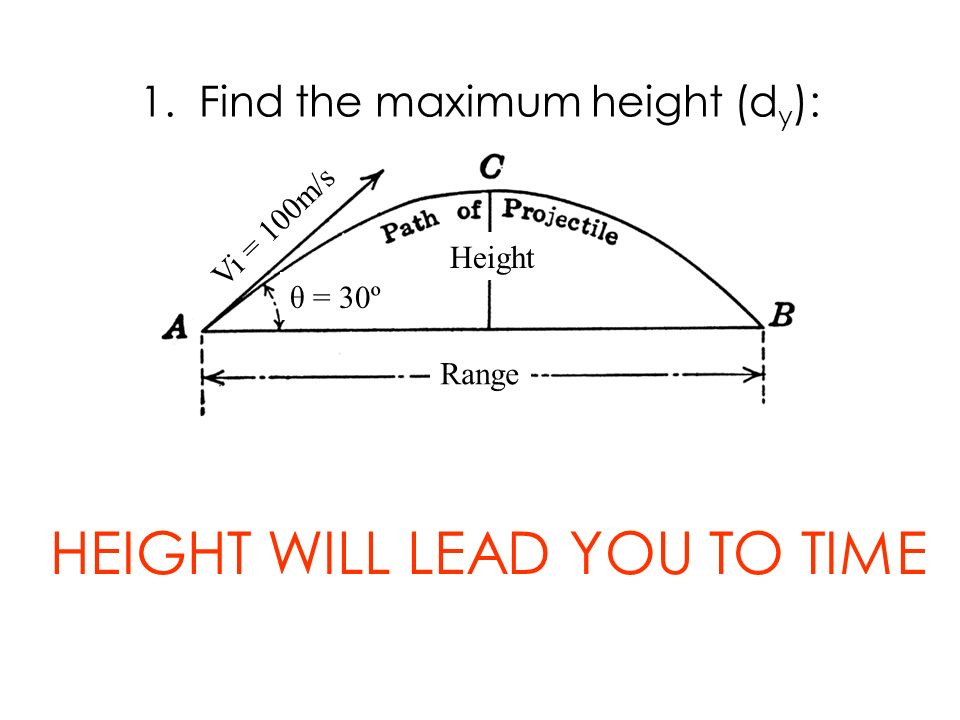 1. Find the maximum height (dy):