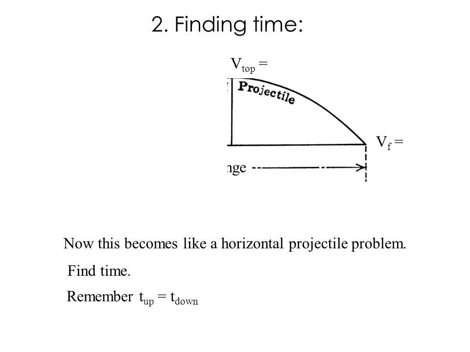 2. Finding time: Vtop = Vi = 100m/s θ = 30º Vf = Range