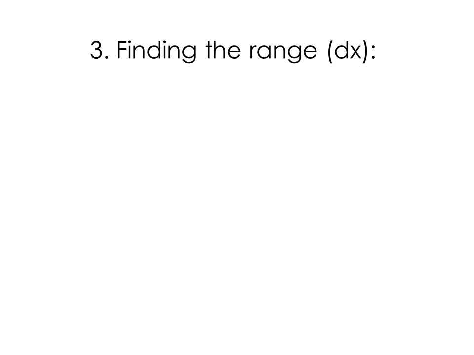 3. Finding the range (dx):
