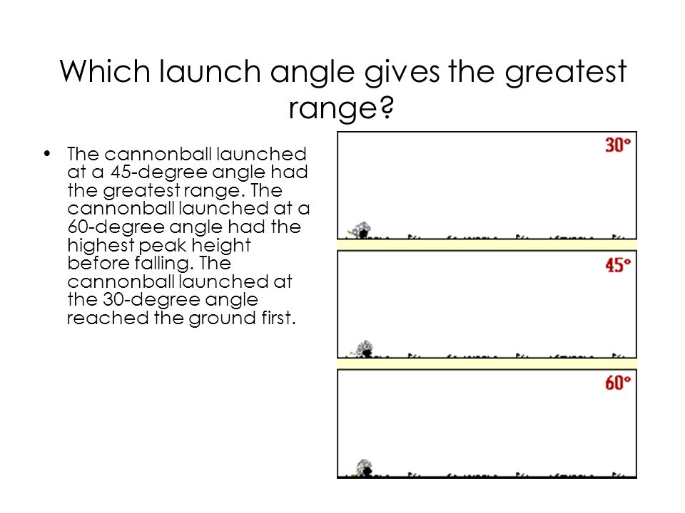 Which launch angle gives the greatest range