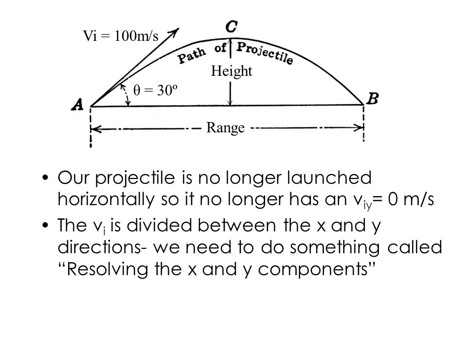 Vi = 100m/s Height. θ = 30º. Range. Our projectile is no longer launched horizontally so it no longer has an viy= 0 m/s.