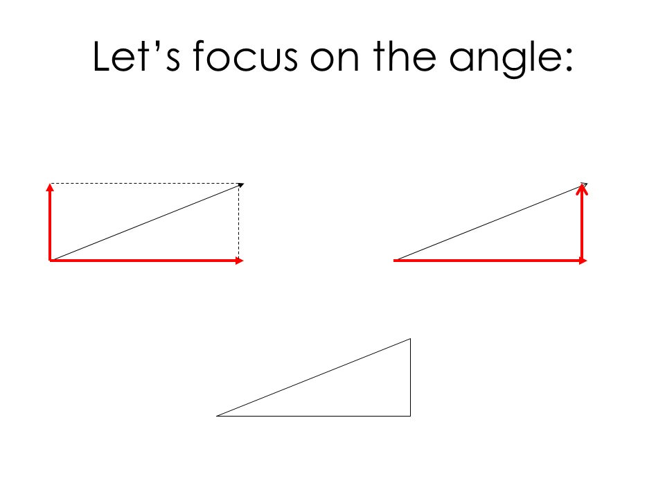 Let's focus on the angle: