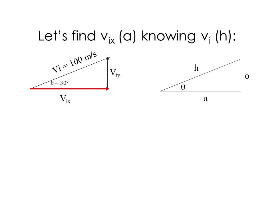 Let's find vix (a) knowing vi (h):