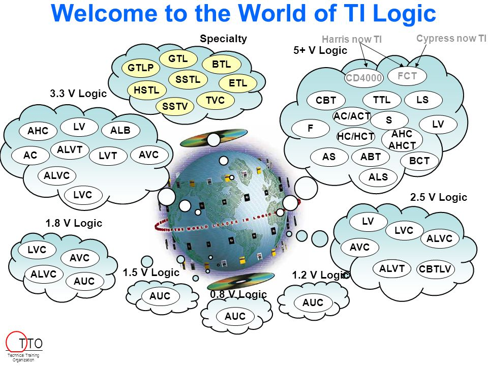 Welcome to the World of TI Logic