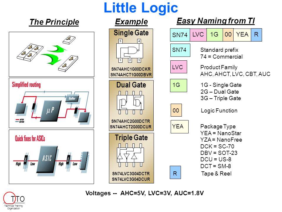 Voltages -- AHC=5V, LVC=3V, AUC=1.8V