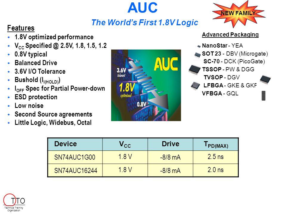 The World's First 1.8V Logic