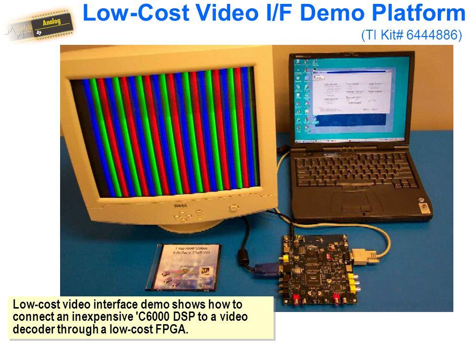 Low-Cost Video I/F Demo Platform