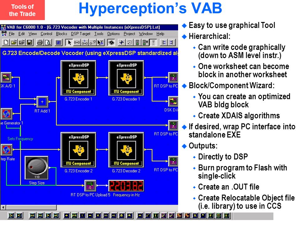 Hyperception's VAB Easy to use graphical Tool Hierarchical: