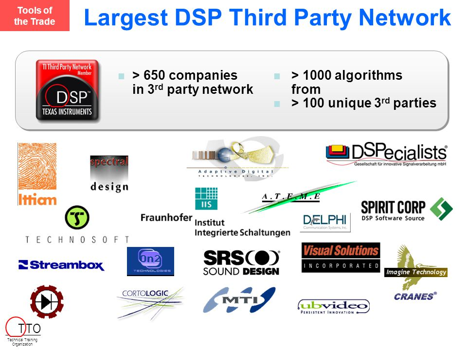 Largest DSP Third Party Network
