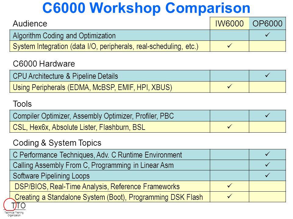 C6000 Workshop Comparison Audience IW6000 OP6000