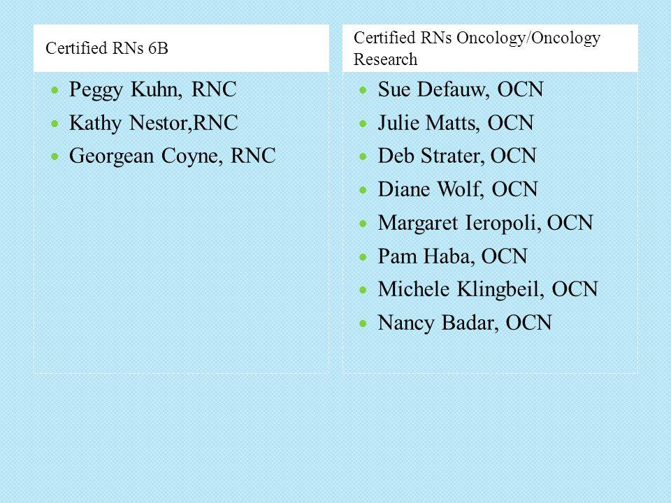 Peggy Kuhn, RNC Kathy Nestor,RNC Georgean Coyne, RNC Sue Defauw, OCN