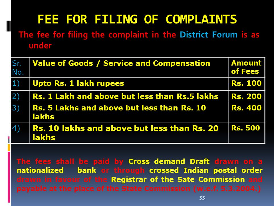 FEE FOR FILING OF COMPLAINTS