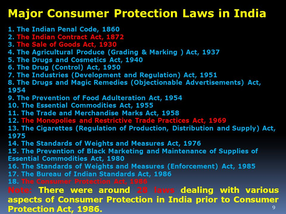 Major Consumer Protection Laws in India