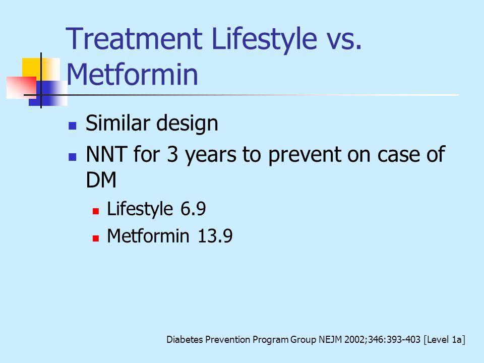 Treatment Lifestyle vs. Metformin